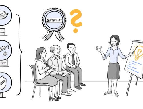 Handgezeichnetes Erklärvideo für Tüv Nord Cert Personenzertifizierung